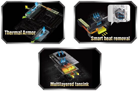 Thermal Armor pic new