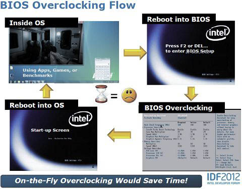 Intel-Overclocking-Haswell 1