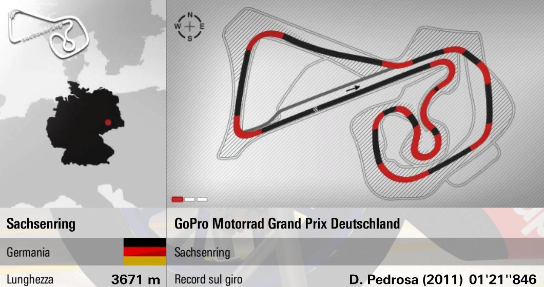 Motogp 2014 Ps4 Video Recensione | MotoGP 2017 Info, Video, Points Table
