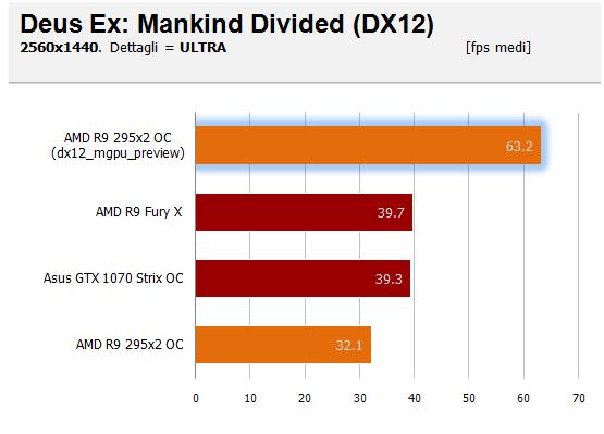 Patch Deus Ex V  Build   P