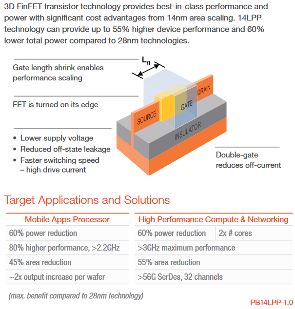 Some thoughts on official Global Foundries PDF on the 14nm