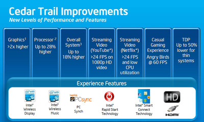 intel cedar_trail_improvements_slide_01