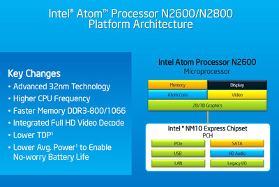 intel cedar_trail_platform_slide_01