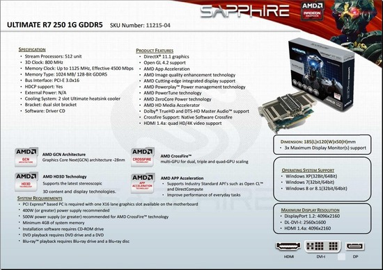 r7 250 ultimate spec