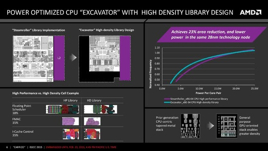 2015 ISSCC AMD APU-page-006