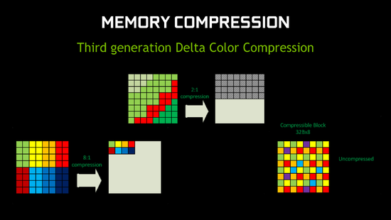 ColorCompression